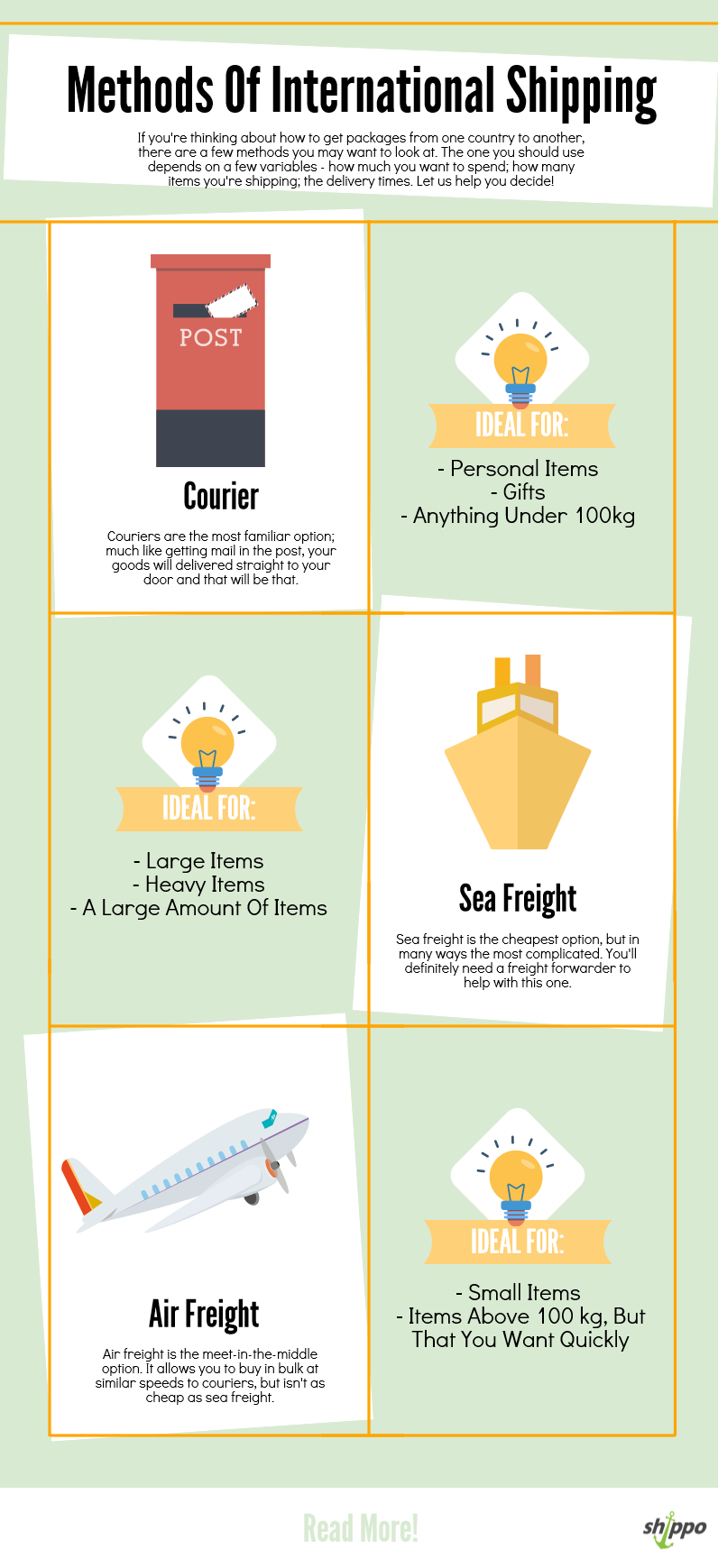 Courier Services compared to air freight and sea freight - cargo shipping explained