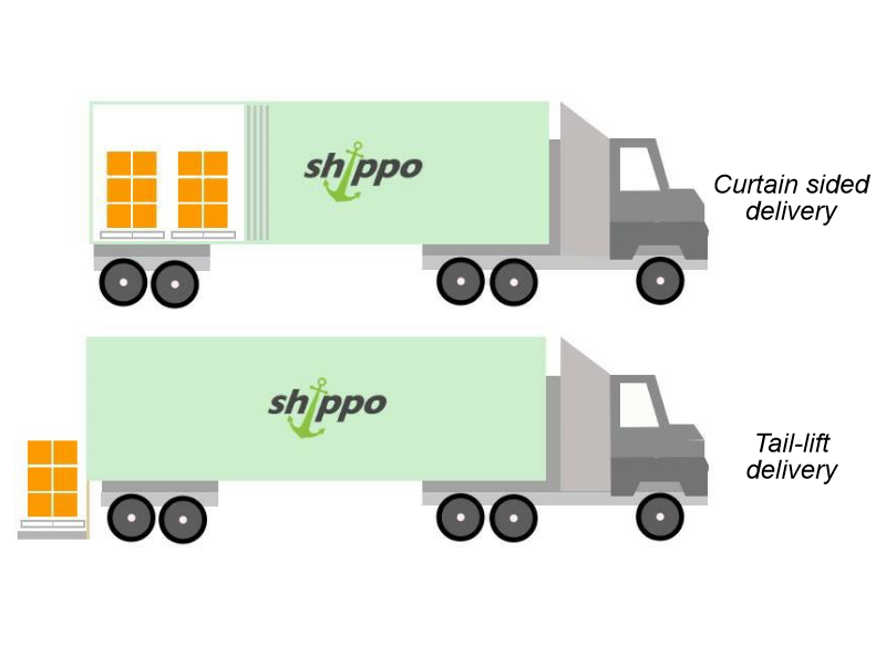 Curtain tail delivery vs. tail lift delivery infographic