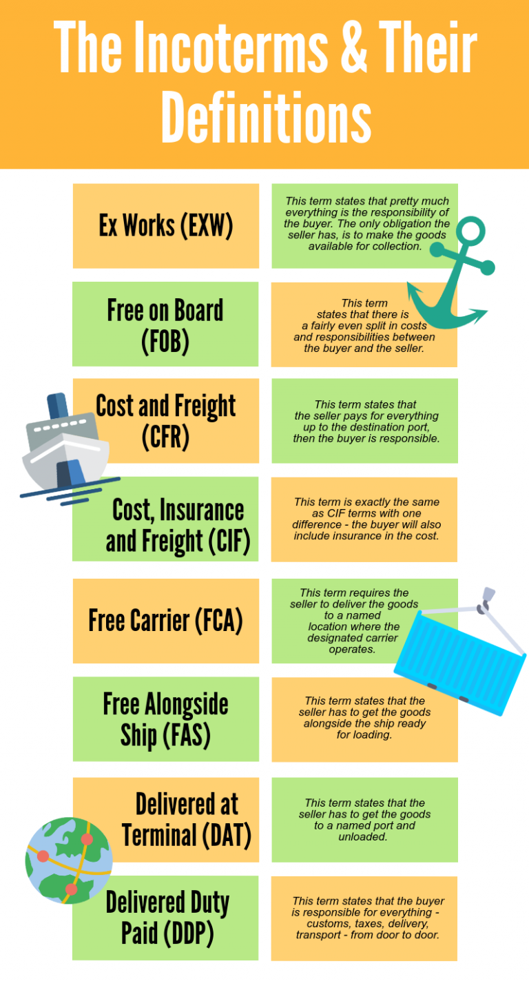 incoterms example