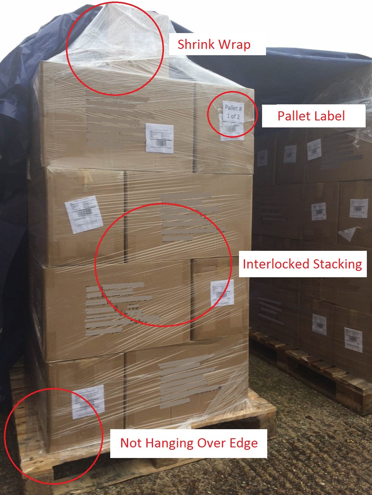 Correctly Packaged Pallet For Amazon FBA Delivery