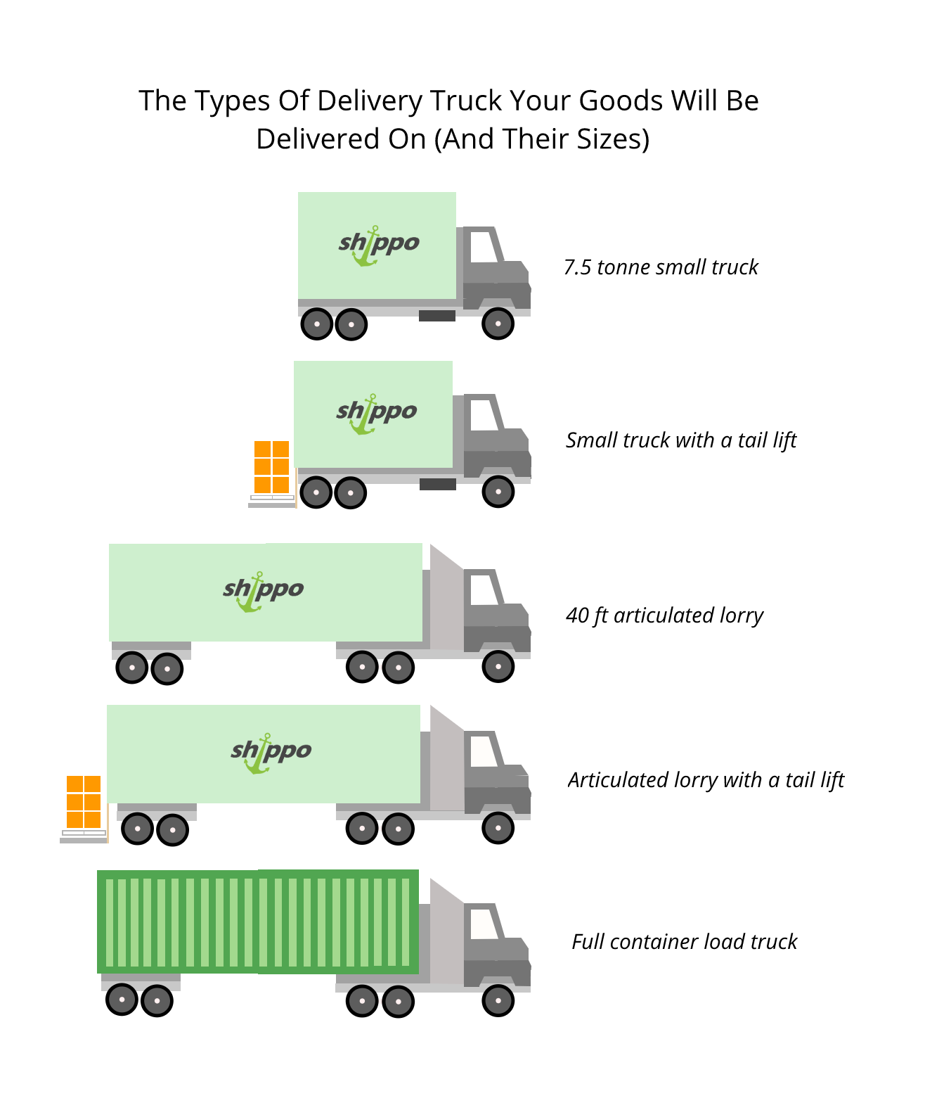 Lorry Sizes Compared