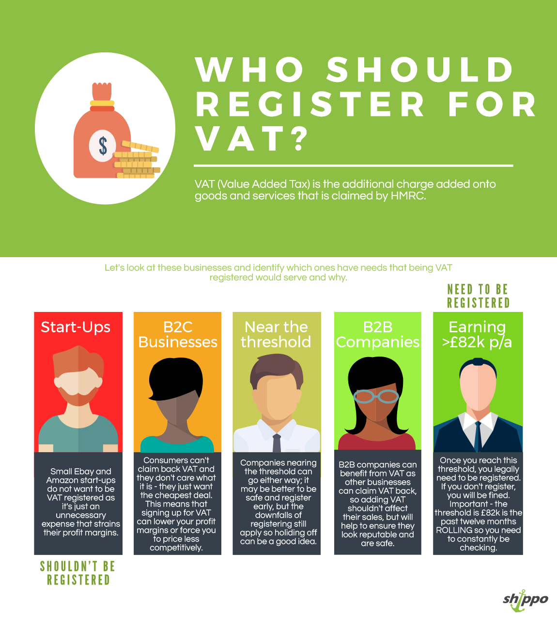 Which Companies Should Register For VAT?