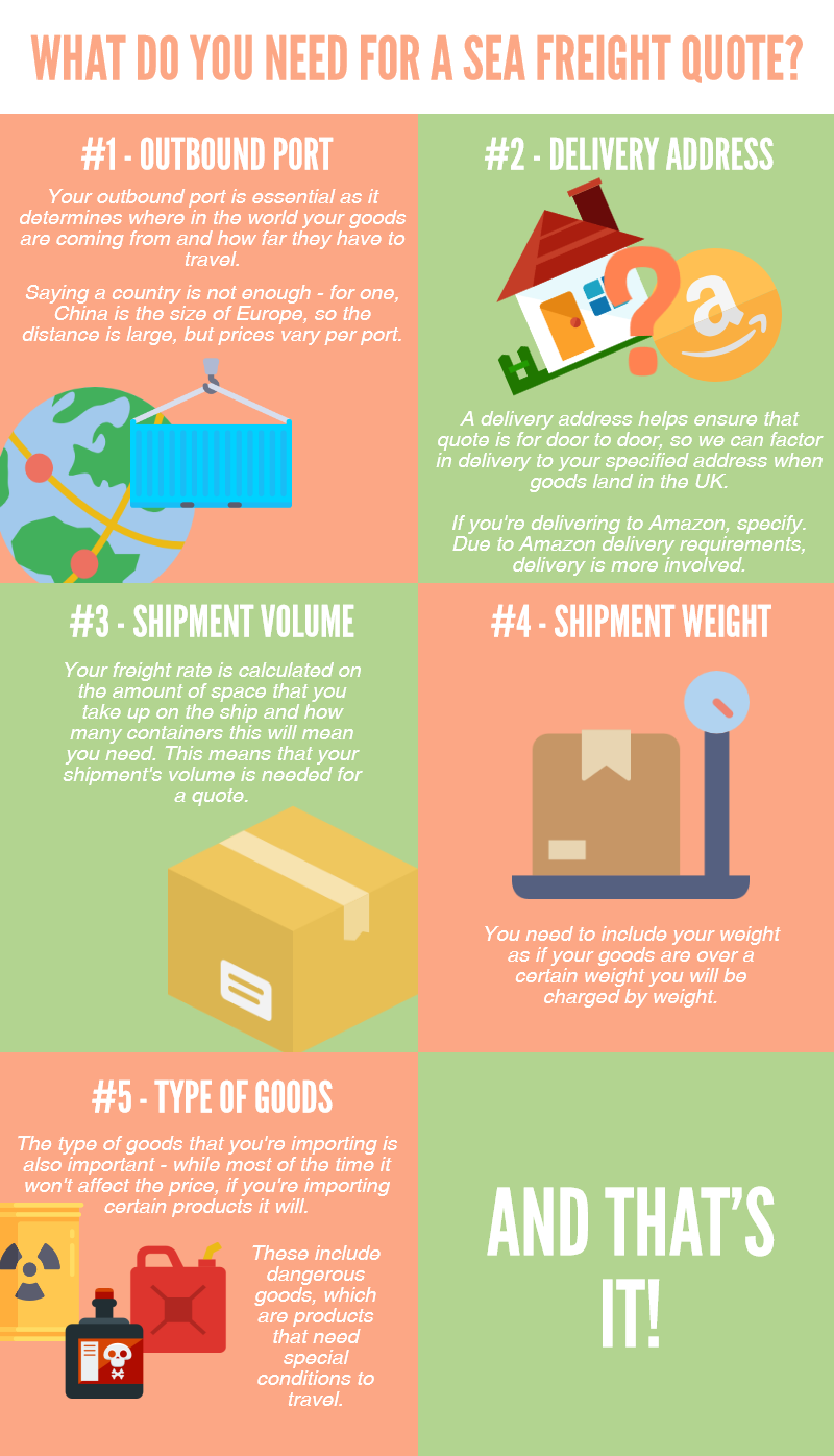 What Do You Need To Get A Sea Freight Quote
