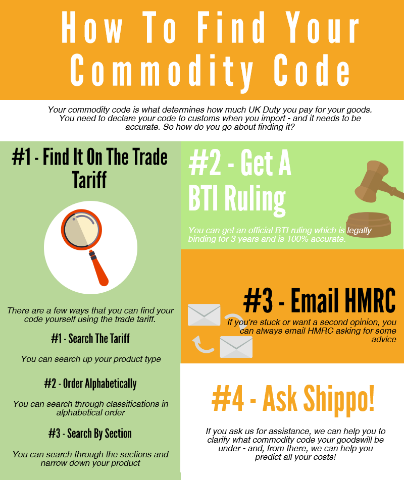 How to find a commodity code for my product when importing - different methods