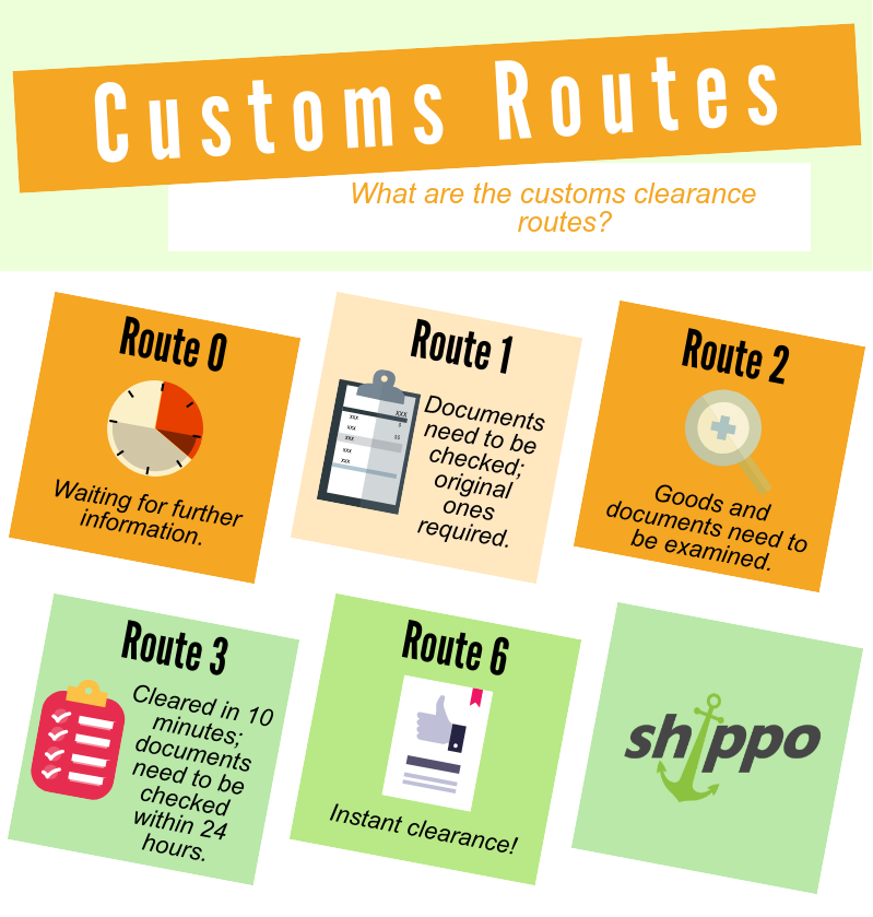 Customs Routes