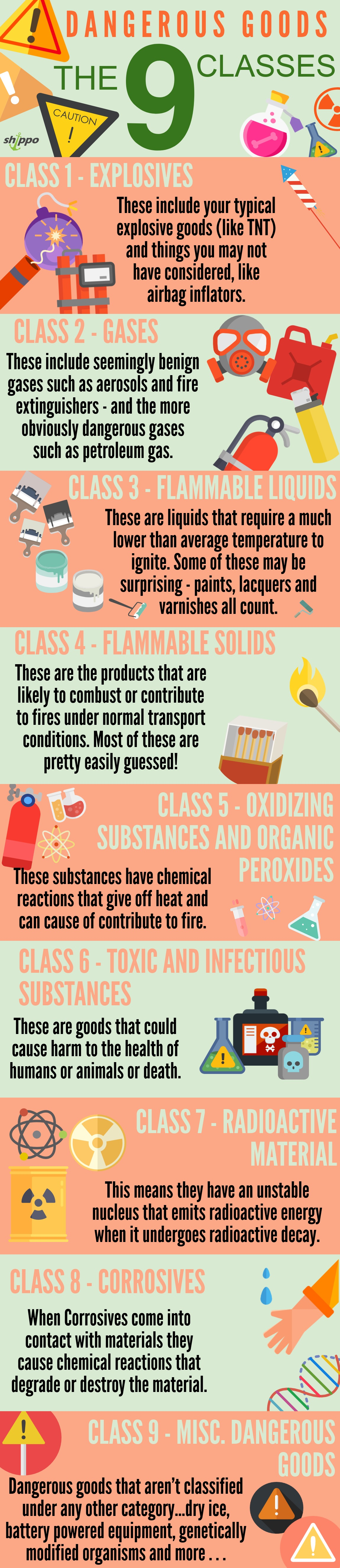 9 Classes of Dangerous Goods - Hazardous Materials
